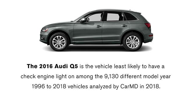 2018 Carmd Make Model Rankings Carmd
